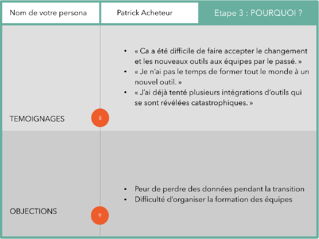 template_buyer_persona_cezame-conseil1.png